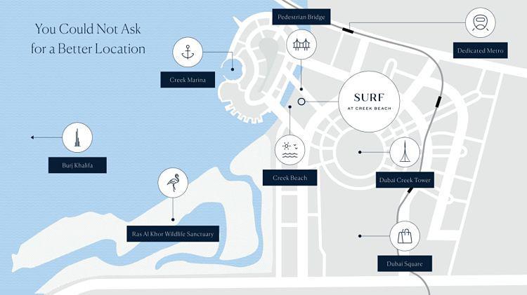 Surf – Creek Beach at  Dubai Creek Harbour
